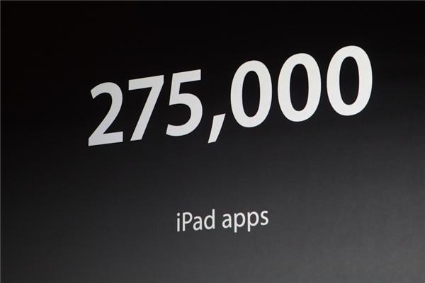 6,5 Milliarden Dollar wurden an Entwickler ausgezahlt.  Im vergangenen Monat gab es rund 700.000 Apps im App Store, davon rund 275.000 nur fürs iPad (Foto: CNET).