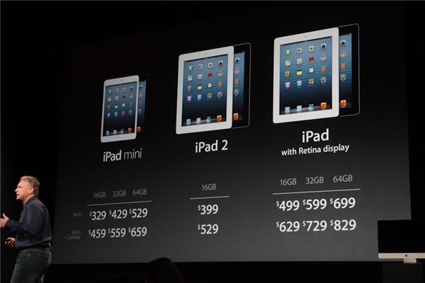 Die Preisstruktur im Überblick. Die Dollarpreise entsprechen weitgehend auch den Euro-Preisen. Das iPad Mini ist ab 2. November erhältlich (Foto: CNET).