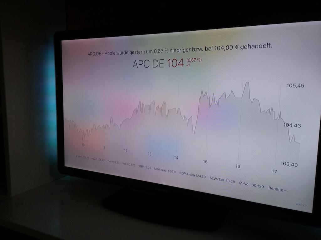 """Mit \""""Aktie Apple\"""" wird der Börsenkurs angezeigt.<br> (Bild: ZDNet.de)"""