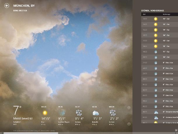 Die in Windows 8 mitelieferte Wetter-App (Screenshot: ZDNet).
