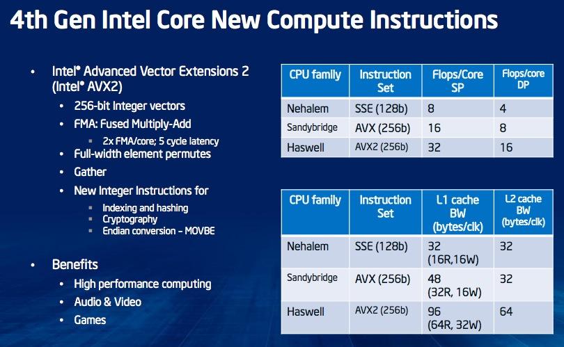 """Die 4. Generation von Core-Prozessoren (Haswell) bietet eine neue Mikroarchitektur. Die Rechenleistung profitiert vor allem vom erweiterten AVX-Befehlssatz. AVX2 bietet gegenüber der Vorgängergeneration die doppelte Performance und zwar bei einfacher und doppelter Präzision. Außerdem verläuft der Zugriff auf die Caches deutlich effizienter. Vor allem die in AVX2 enthaltenen neuen FMA-Befehle (Fused Multiply-Add)  wirken sich laut Intel positiv aus. Erwähnenswert ist auch die Einführung der <a href=\""""http://software.intel.com/en-us/blogs/2012/02/07/transactional-synchronization-in-haswell\"""" title=\""""Transactional Synchronization Extensions (TSX)\"""" target=\""""_blank\"""">Transactional Synchronization Extensions (TSX)</a>. Sie sorgen für eine verbesserte Performance bei Multithreading. Ansonsten ähnelt Haswell der Ivy Bridge-Architektur: Das Spitzenmodell i7-4770 bietet vier Kerne und Hyperthreading - kann also acht Threads gleichzeitig abarbeiten. Auch die Grundtaktfrequenz von 3,5 GHz sowie die per Turbo 2.0 möglichen 3,9 GHz sind identisch. Beim Speicher steuert die Haswell-CPU weiterhin DDR3-1600-DIMMs in einer Dual-Channel-Konfiguration an. Der i5-Prozessor 4670 verfügt ebenfalls über vier Kerne, muss aber auch Hyperthreading verzichten."""