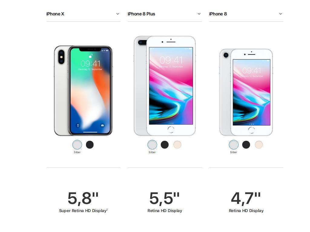 """Erstmals in der Geschichte des iPhones aktualisiert Apple seine Smartphone-Reihe nicht mit zwei, sondern gleich mit <a href=\""""http://www.zdnet.de/88311933/iphone-8-mit-lcd-iphone-x-mit-oled-ab-1-149-euro/\"""" target=\""""_blank\"""">drei neuen Modellen</a>. <br> Das ab 1049 Euro ab November erhältliche iPhone X ragt dabei heraus. Die Vorderseite wird nahezu komplett von dem neuen OLED-Display ausgefüllt. Ähnliche Designs kennt man schon von <a href=\""""http://www.zdnet.de/88311023/smartphone-mit-stifteingabe-samsung-galaxy-note-8-im-test/\"""" target=\""""_blanK\"""">Samsung</a>, <a href=\""""http://www.zdnet.de/88288645/lg-g6-mit-189-display-und-dual-kamera/\"""" target=\""""_blank\"""">LG</a> und <a href=\""""http://www.zdnet.de/88311611/xiaomi-mi-mix-2-high-end-smartphone-mit-6-zoll-display-und-lte-band-20/\"""" target=\""""_blank\"""">Xiaomi</a>.<br> Die beiden iPhone-8-Modelle sehen dagegen genauso aus wie die Vorgänger iPhone 7 und iPhone 7 Plus. Erstmals verwendet Apple übrigens nicht die Bezeichnung \""""S\"""" für das Modellupdate.</br> Wie man anhand der Abbildung sehen kann, ist das iPhone X, das mit einem 5,8 Zoll großen Display ausgestattet ist von den Abmessungen her kleiner als das iPhone 8 Plus mit 5,5 Zoll Screen und nicht viel größer als das iPhone 8 mit 4,7-Zoll-Bildschirm."""