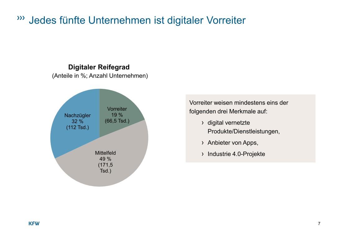 """Auf Basis der Studienergebnisse können die mittelständischen Unternehmen drei Gruppen mit unterschiedlichem Digitalisierungsgrad zugeordnet werden: Knapp ein Fünftel der Unternehmen (19 Prozent) kann zu den """"Vorreitern"""" gezählt werden, etwa die Hälfte der Unternehmen (49 Prozent) befindet sich im """"Mittelfeld"""" und rund ein Drittel (32 Prozent) des deutschen Mittelstands gehört zu den """"Nachzüglern"""". <br><a href=\""""https://www.kfw.de/PDF/Download-Center/Konzernthemen/Research/PDF-Dokumente-Studien-und-Materialien/Digitalisierung-im-Mittelstand.pdf\"""">Quelle: KfW-Studie August 2016</a>"""