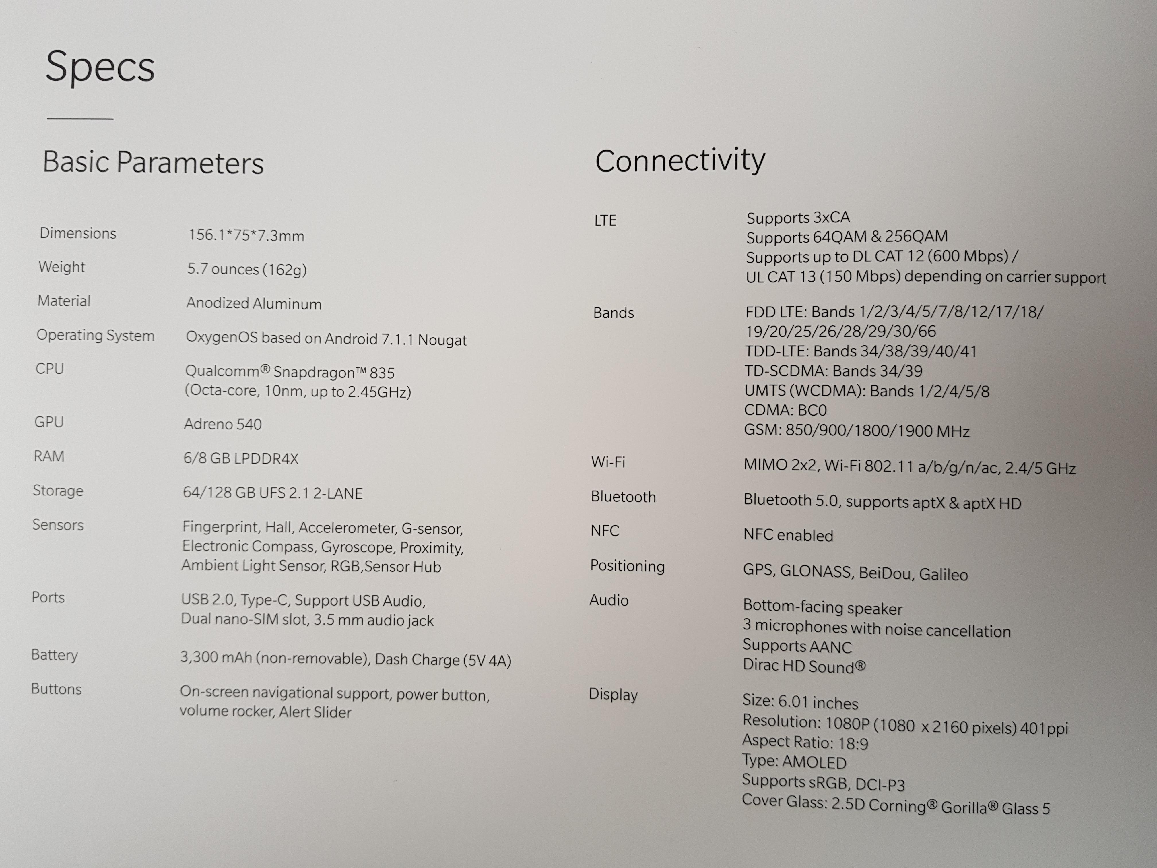 Hier die grundsätzlichen technischen Daten des Smartphones.