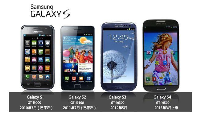 """Die chinesische Website <a href=\""""http://product.it168.com/detail/doc/501966/detail.shtml\"""" target=\""""_blank\"""" title=\""""it168.com veröffentlicht Bilder vom Galaxy S4\"""">it168.com</a> hat neue Fotos veröffentlicht, die angeblich das neue Android-Smartphone Galaxy S4 zeigen. Die Qualität der Bilder deuten darauf hin, dass es sich um offizielle Produktfotos von Samsung handelt. Somit dürfte es bei der Vorstellung in New York zumindest in Sachen Äußeres kaum Überraschungen geben. Schon zuvor hatte ein britischer Online-Händler technische Daten zum neuen S4 veröffentlicht. Vermutlich auf Druck der Koreaner musste er diese aber löschen, <a href=\""""http://www.zdnet.de/88147491/galaxy-s4-online-shop-entfernt-datenblatter/\"""" target=\""""_blank\"""">vergaß dabei aber offensichtlich die Versionen in anderen Sprachen</a>. Dennoch geben die nun veröffentlichten Fotos auch bisher unbekannte technische Einzelheiten preis: So wird es beispielsweise eine Version mit Dual-SIM-Karten-Slots geben. Die Bilderstrecke enthält zudem auch einen Vergleich der Darstellungsqualität des Galaxy S4 im Vergleich zum Vorgänger und dem Sony Xperia Z. Eines ist den Bildern auch zu entnehmen: Die rückseitige Plastikabdeckung sieht etwas hochwertiger aus als beim Vorgängermodell (Bild: <a href=\""""http://product.it168.com/detail/doc/501966/detail.shtml\"""" target=\""""_blank\"""">it168.com</a>)."""
