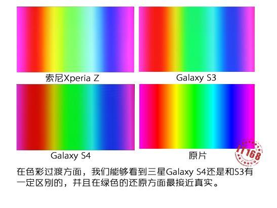 """Offenbar bietet das 5 Zoll große Display eine sehr gute Farbdarstellung, die vor allem gegenüber dem Vorgänger aber auch dem Sony Xperia Z Vorteile bieten soll. Belastbare Aussagen lassen sich natürlich erst bei einem direkten Vergleich treffen (Bild: <a href=\""""http://product.it168.com/detail/doc/501966/detail.shtml\"""" target=\""""_blank\"""">it168.com</a>)."""