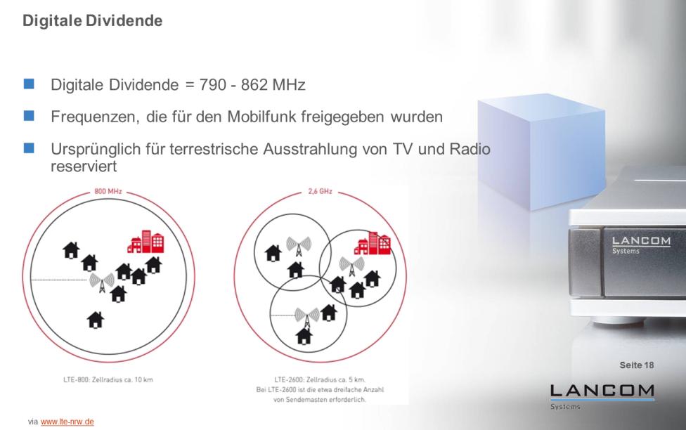 """LTE-800 strahlt viel weiter als LTE-2600. Deshalb kann man Deutschland mit LTE-800 viel schneller und mit viel weniger Basisstationen versorgen als mittels LTE-2600. Sobald es in den LTE-800-Zellen aber eng wird, gewinnen die kleinen LTE-2600-Zellen stärker an Bedeutung. Sie dürften dann die LTE-800-Zellen an stark bevölkerten Hotspots überlagern, ohne sich gegenseitig zu stören (Grafik: LANCOM Systems). <br> <a href=\""""http://www.zdnet.de/88132147/lte-warum-kommen-keine-100-mbits-einflussfaktoren-der-4g-surfgeschwindigkeit/\"""" title=\""""Zum Artikel: LTE: Warum kommen keine 100 Megabit/s?\"""">Zum Artikel: LTE: Warum kommen keine 100 Megabit/s?</a>"""